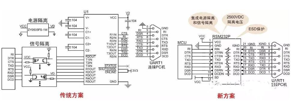 RS232串口通讯隔离方案介绍