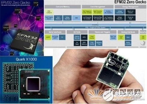 物联网、无线感测技术与自动化方面的应用