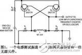 详细教程:电感测试仪和磁场探头