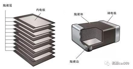 最好的消费级电容和电阻,几乎都来自日本