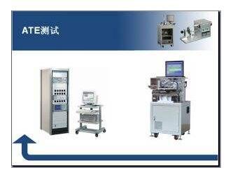 ATEstar通用测试平台管理系统