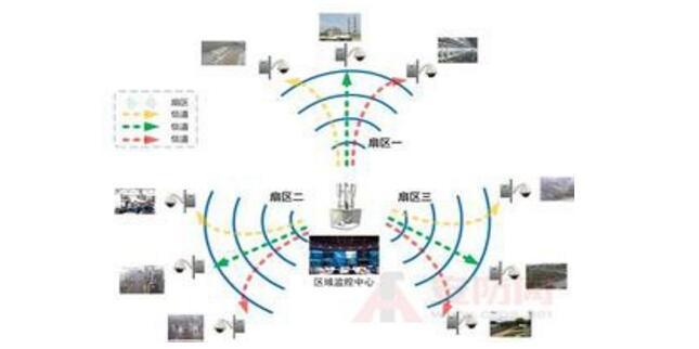 一文带你了解七种视频接口的传输距离是多少