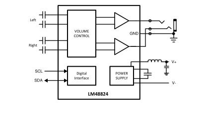 LM48824 G类耳机放大器的I2C音量控制