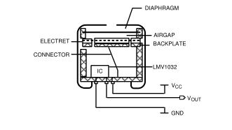 LMV1032-06/LMV1032-15/LMV1032-25用于三线模拟驻极体传声器的放大器