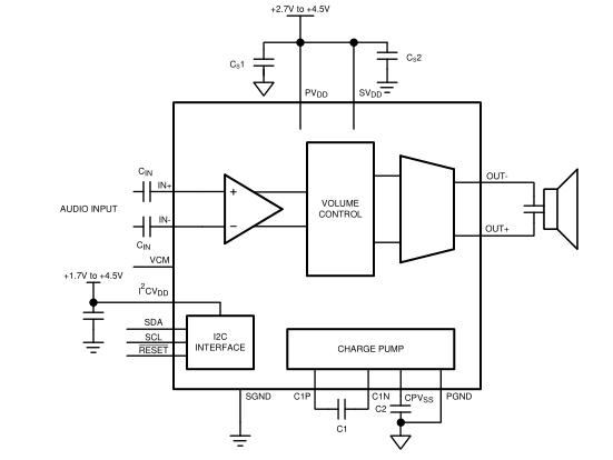 LM48557 Boomer 单桥,桥绑负载,陶瓷扬声器驱动器与I2C音量控制和复位