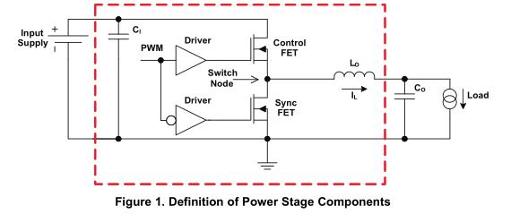 如何通过PCB布局技术减少振铃