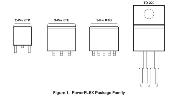 PowerFLEX(TM)——通孔功率封装的表面安装替代方案