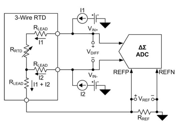 基于RTD电阻和温度之间关系及应用