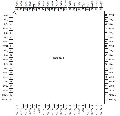 ADS5273详细的英文数据手册(免费下载)
