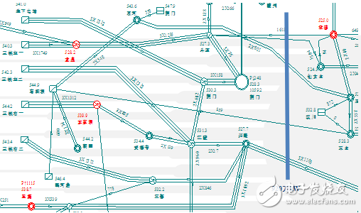 电力系统规划设计:主网规划设计和配网规划设计