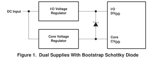 双电源电压DSP的电源顺序解决方案