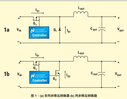 高性能电源转换器引进同步整流技术的好处