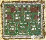 一文看懂微电子所成功研制30Gsps超高速数据转...