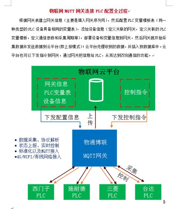 物联网MQTT网关连接PLC配置全过程