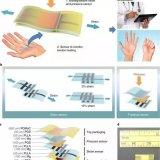创新医疗传感器介绍及应用和发展方向