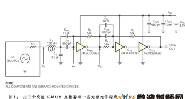 将RF信号转换为数字信号的CMOS转换器