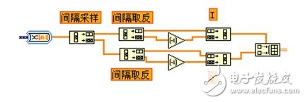 雷达数字中频接收机系统设计方案详细解析