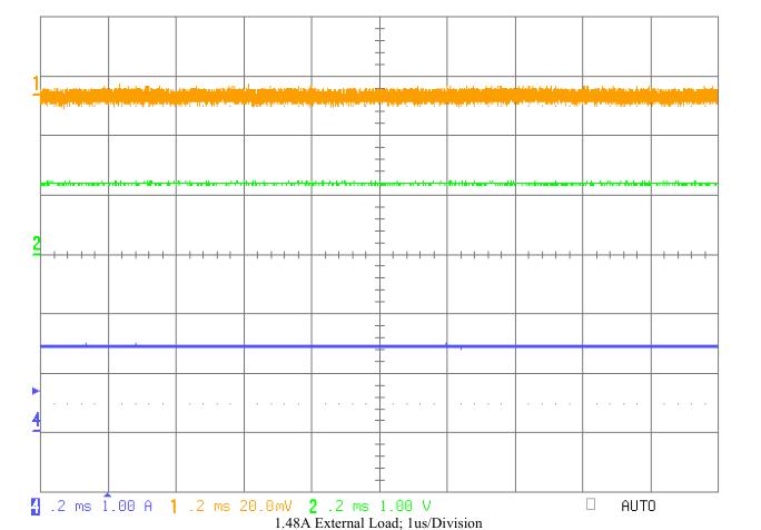 DM643x–TPS62110 (x 2) & TPS73018测试报告