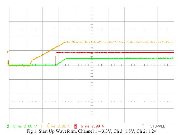 DM643x–TPS54317 (x 2) & TPS73018测试报告
