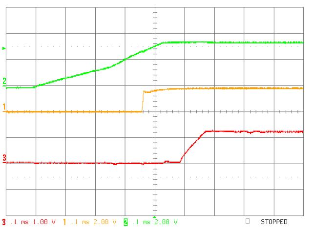 C642x–TPS62110 (x 2) & TPS73018测试报告