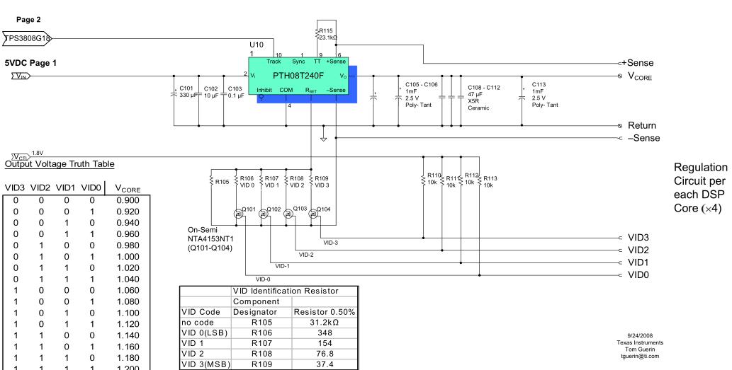 TMS320C6744(2)DSP 0.9V至1.2V VID