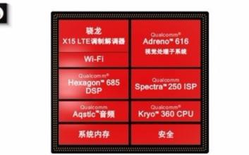 高通正式对外发布了新系列首款产品骁龙710的规格