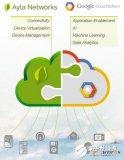 Ayla Networks宣布IoT平台设备联接...