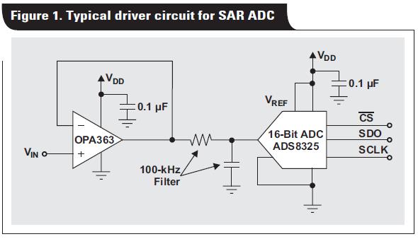 运算放大器和逐次逼近寄存器的噪声性能与ADC性能的匹配详细概述