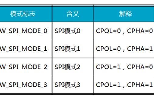 在嵌入式系统中,主控MCU集成多种片上外设设计