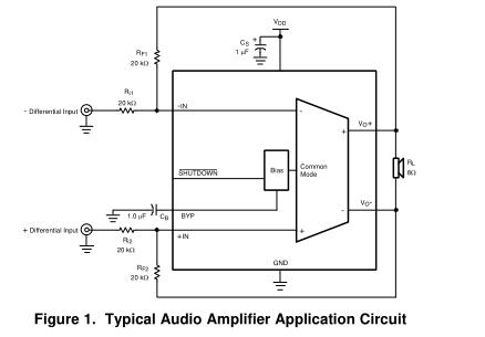 LM4941 1.25w全差分音频功率放大器与射频抑制和关机