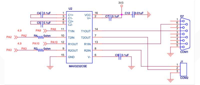 STM32的三种串口通信协议介绍