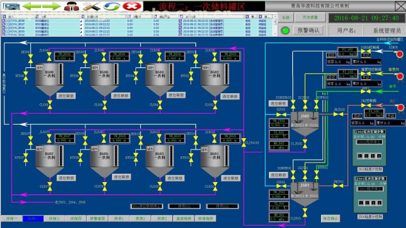 带你了解实现自动化系统平稳升级的10个要素