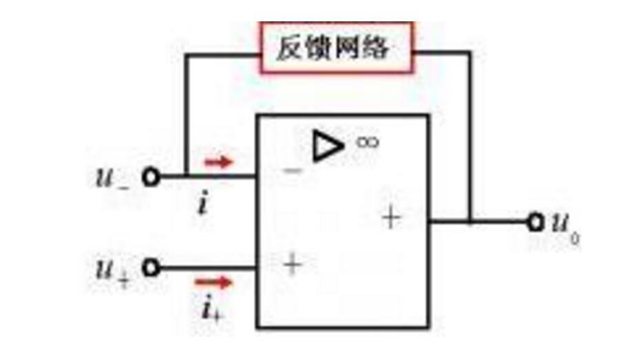 一文解析模电的虚断和虚短的概念