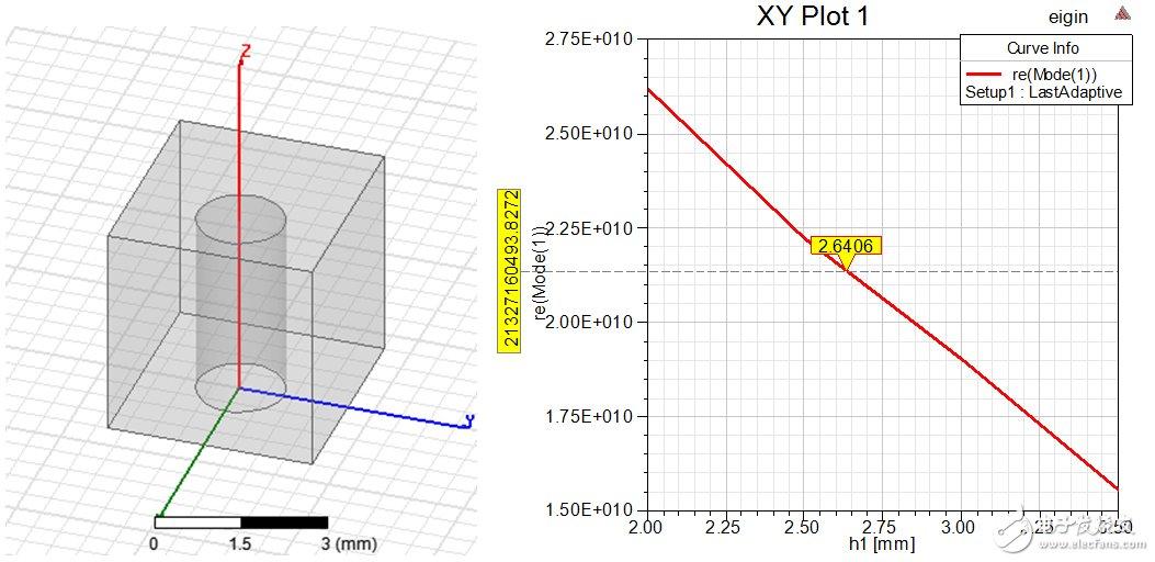参数提取法设计带通滤波器详细教程