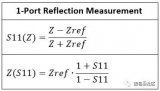 调整测量数据以优化测量窗口的方法