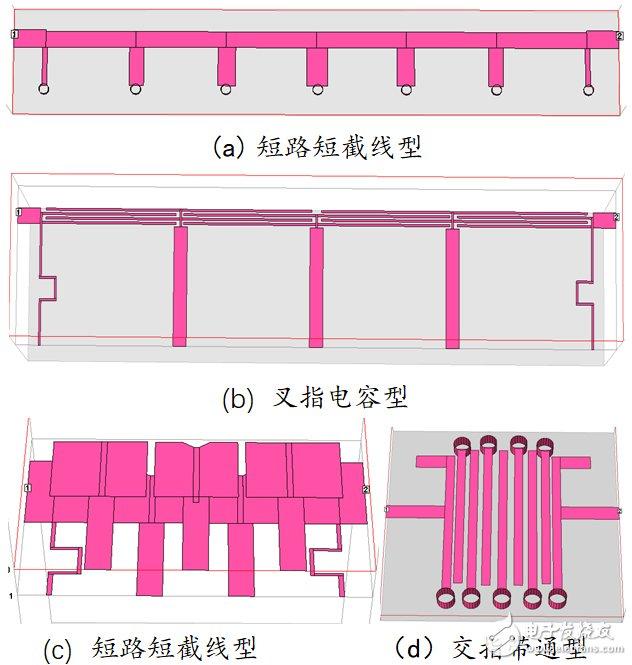 一种悬置线高通滤波器设计详细教程