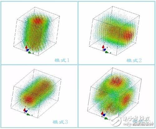 一种介质波导双模滤波器设计方法解析