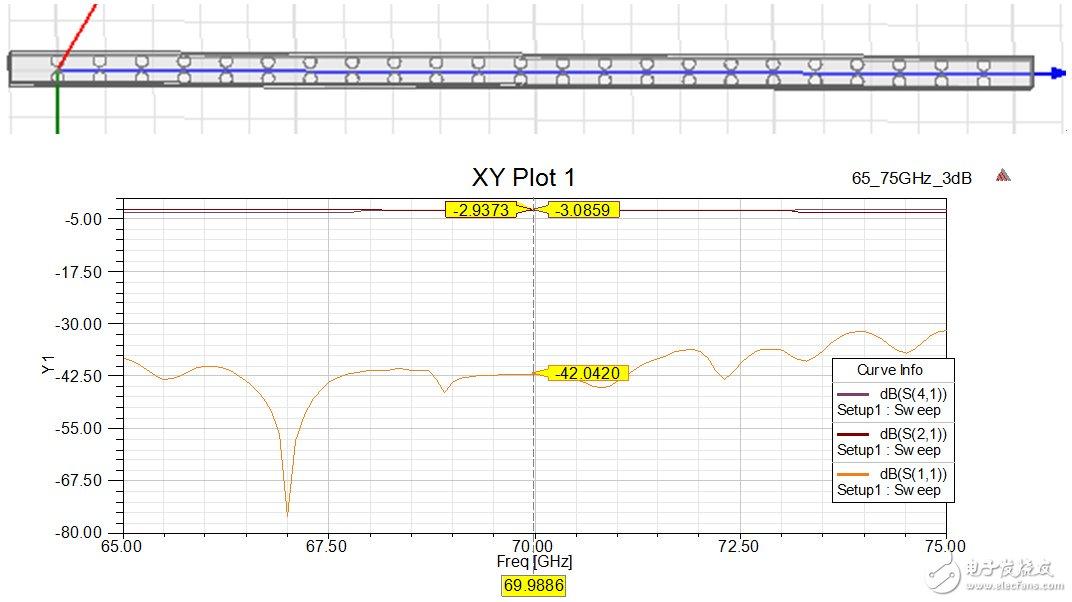 贝兹孔波导定向耦合器的实现详细教程