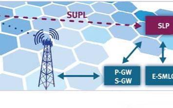 Sequans 和 ST 合作推出LTE跟踪定位平台 CLOE