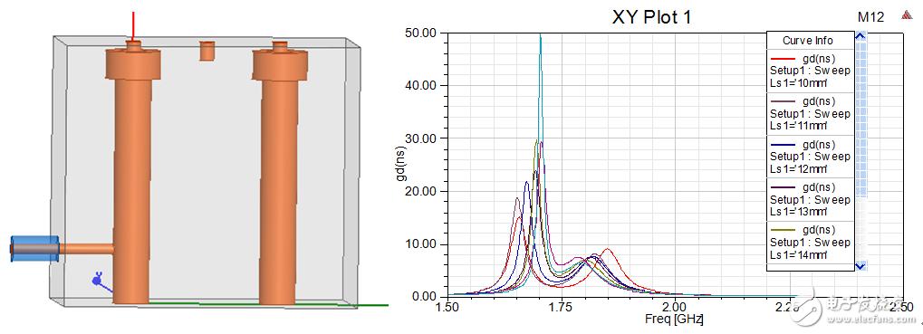 详细讲解:如何设计一个带通滤波器