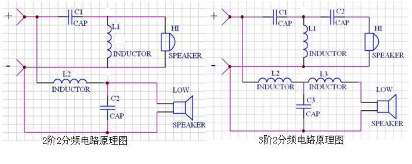 七种音箱内部结构图大全