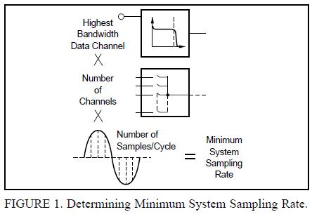 数据采集与转换系统的详细资料概述