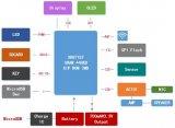 全志式发布了无线MCU系列芯片XR871