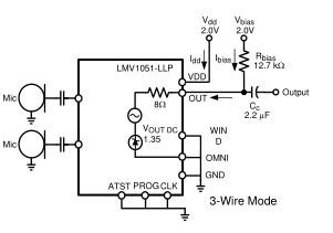 具有风噪声警报的双麦克风自适应噪声抵消产品简介
