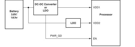 如何在便携式设备中节省动态板电压空间