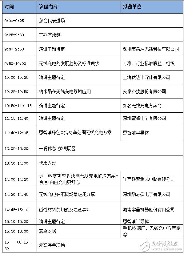 各大企业将齐聚手机3C产业新技术应用展 6月21深圳不见不散