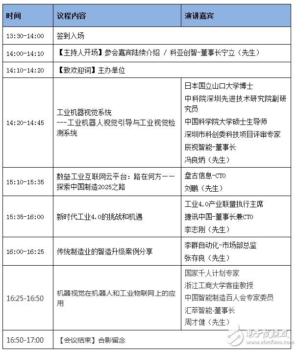 各大企业精彩亮相手机3C产业新技术应用展 6月21深圳不见不散