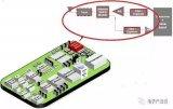手机射频前端技术发展与主要手机射频芯片厂家解析