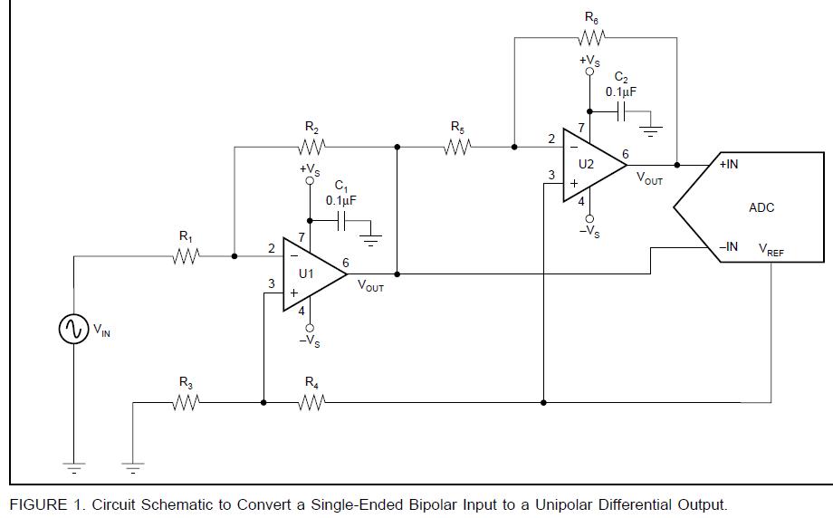 高分辨率ADC的电路配置和将保留充分规模的输入范围的说明详细概述