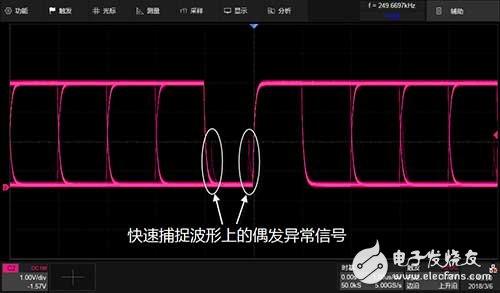 深圳市鼎阳科技有限公司宣布正式发布SDS5000X系列超级荧光示波器